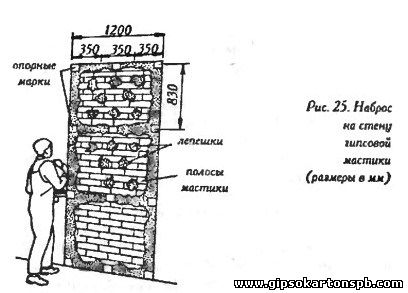 Как выровнять стену из гипсокартона своими руками пошаговая инструкция 42